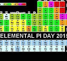 ULTIMATE ELEMENTAL PI 2015 periodic table by CARIDIGM