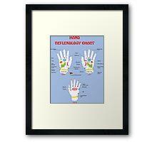 Hand Reflexology Chart! Framed Print