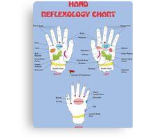 Hand Reflexology Chart! Canvas Print