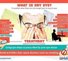 Dry Eyes Causes & Treatment By Dr Somdutt Prasad by drsomduttprasad