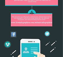 Submit Infographic and raise your profits incredibly by loveinfographic