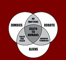 Zombie Alien Robot Venn Diagram by tinaodarby