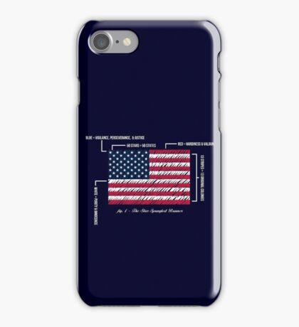 July 4th 1960 iPhone Case/Skin