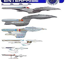 U.S.S. Enterprise Lineage by kerchow