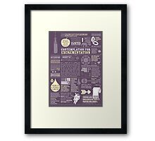Contemplation for Excrementation Framed Print