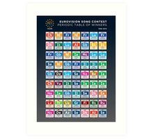 Eurovision Song Contest - Periodic table of winners: 1956-2015 Art Print