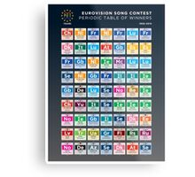 Eurovision Song Contest - Periodic table of winners: 1956-2015 Metal Print