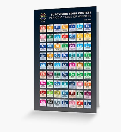 Eurovision Song Contest - Periodic table of winners: 1956-2015 Greeting Card