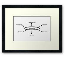 education Framed Print