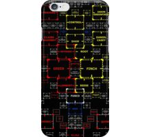 The Machine in Progress version 4 w black background iPhone Case/Skin
