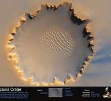 Victoria Crater on Mars by OuterSpaceInfo