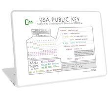 Public RSA Key Laptop Skin