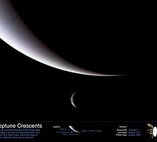 Neptune Crescents by OuterSpaceInfo