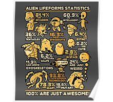 Alien Statistics Poster