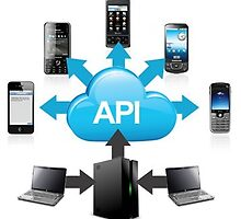 Significance of SMS API Over Web by eliana11