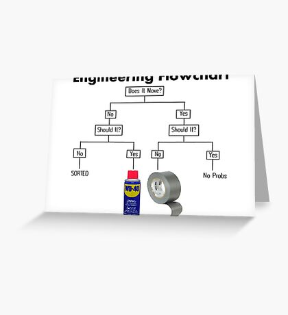 How to Engineer! Greeting Card