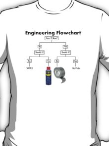 How to Engineer! T-Shirt