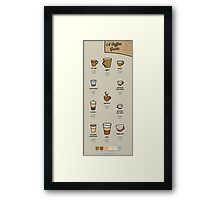 A Coffee Guide Framed Print