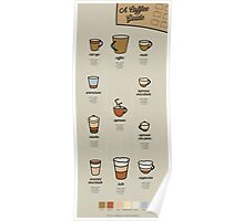 A Coffee Guide Poster