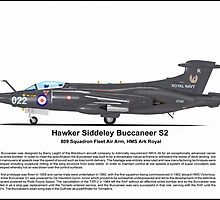 Hawker Siddeley Buccaneer S2a Profile by coldwarwarrior