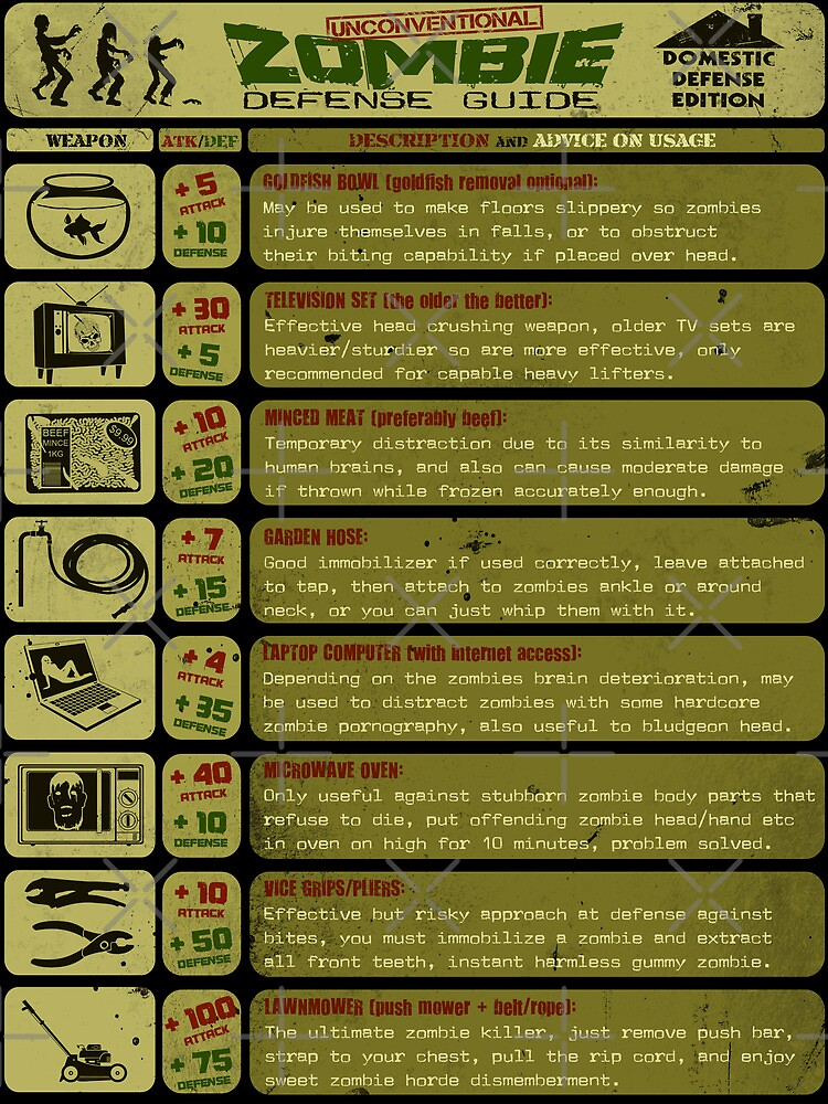 Zombie Defense Guide - Outbreak Emergency Poster! by R-evolution GFX