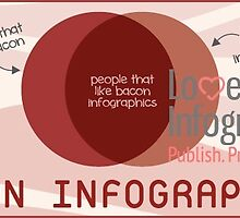 Submit infographics by christinejohn12
