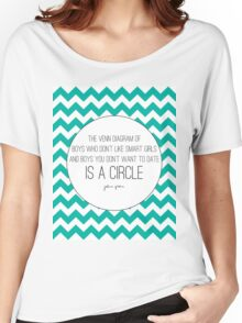 Venn Diagram Quote Women's Relaxed Fit T-Shirt