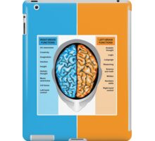 Human brain left and right functions iPad Case/Skin