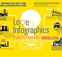 infographic submission sites by loveinfographic