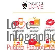 Submit infographics | Love Info-graphics by loveinfographic