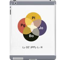 Musical Chemistry • Led Zeppelin iPad Case/Skin