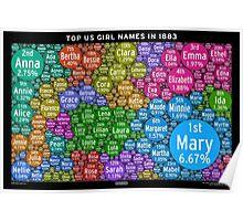 Top US Girl Names in 1883 - Black Poster