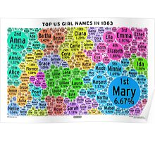 Top US Girl Names in 1883 - White Poster