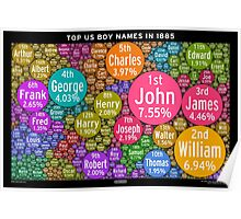 Top US Boy Names in 1885 - Black Poster