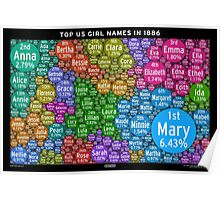 Top US Girl Names in 1886 - Black Poster