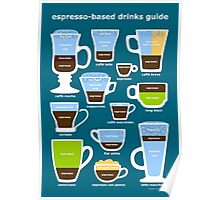 Espresso-Based Drinks Guide Poster
