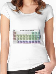 Periodic Table of Elements Women's Fitted Scoop T-Shirt