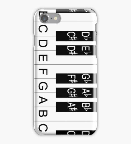 Keyboard Explained iPhone Case/Skin