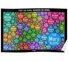 Top US Girl Names in 1888 - Black Poster