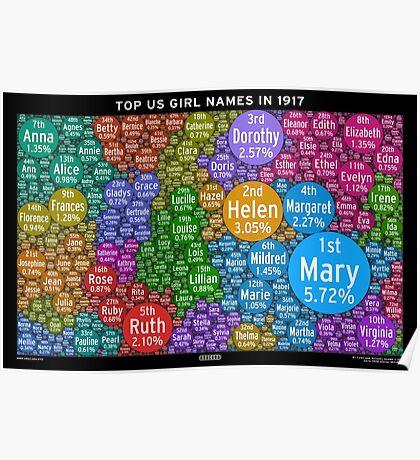 Top US Girl Names in 1917 - Black Poster