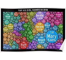 Top US Girl Names in 1918 - Black Poster