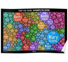 Top US Girl Names in 1928 - Black Poster