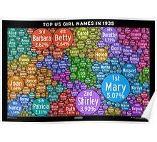Top US Girl Names in 1935 - Black Poster