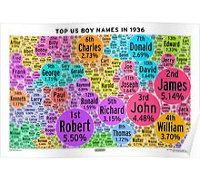 Top US Boy Names in 1936 - White Poster