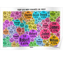 Top US Boy Names in 1937 - White Poster