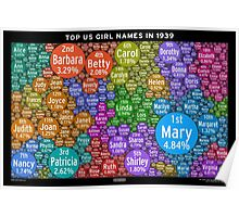 Top US Girl Names in 1939 - Black Poster