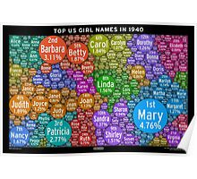 Top US Girl Names in 1940 - Black Poster