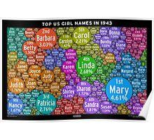 Top US Girl Names in 1943 - Black Poster