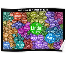 Top US Girl Names in 1949 - Black Poster