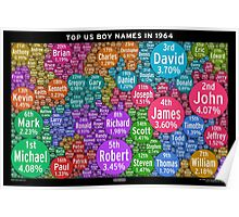 Top US Boy Names in 1964 - Black Poster